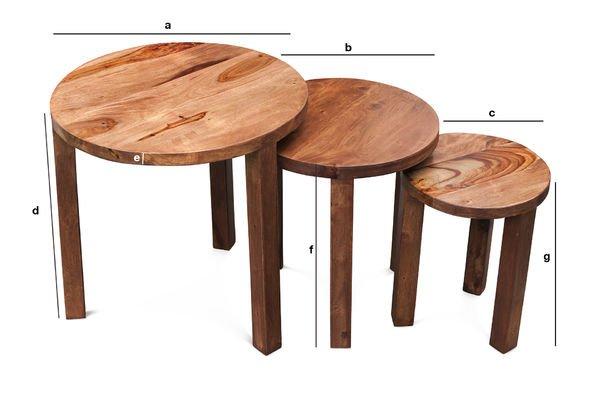 Dimensions du produit Tables gigognes Roza
